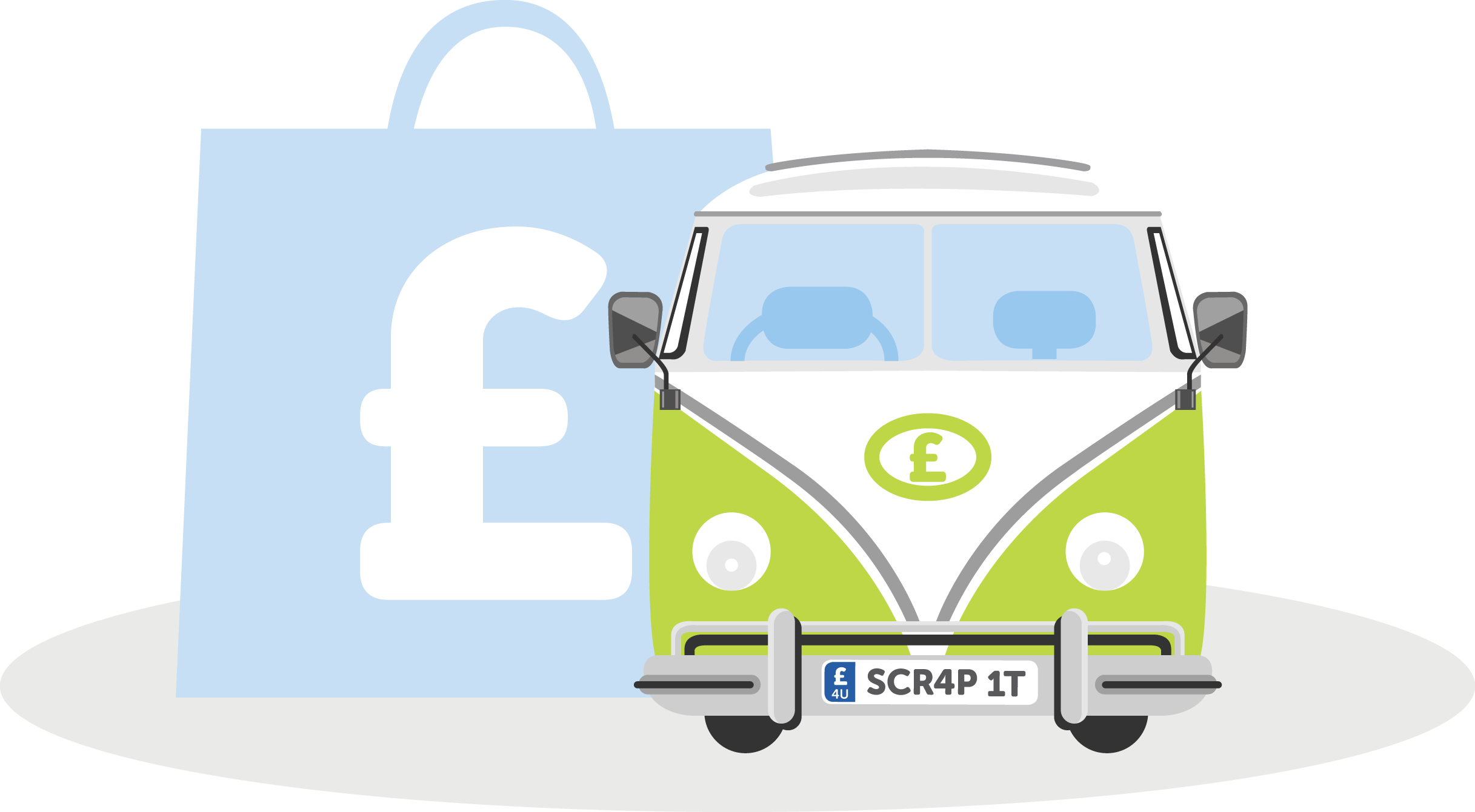 Scrapping a Van with Scrap Car Network - Best prices for