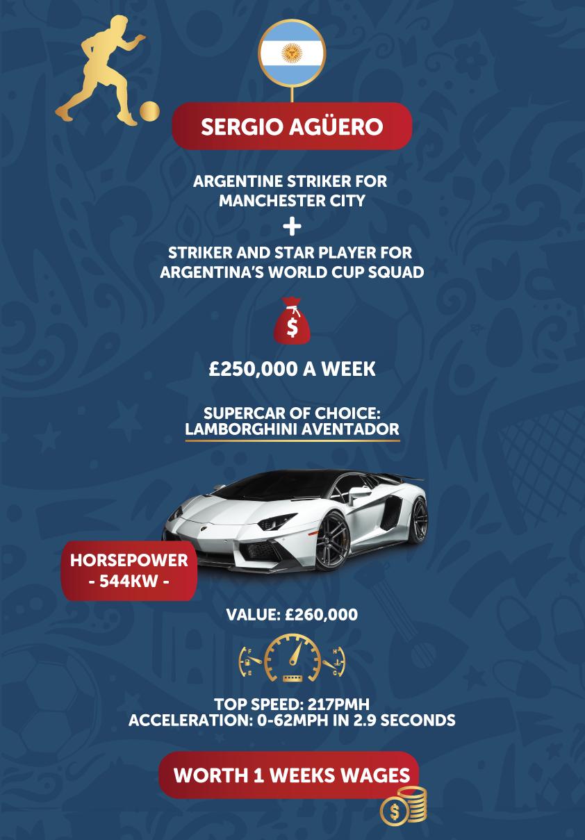 sergio aguero car infographic